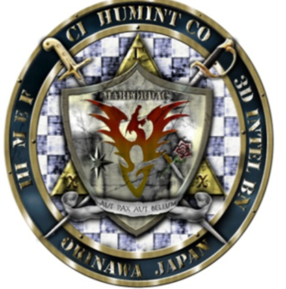Iii Marine Expeditionary Force Units Iii Mig Commands 3d - Usmc-counter-intel