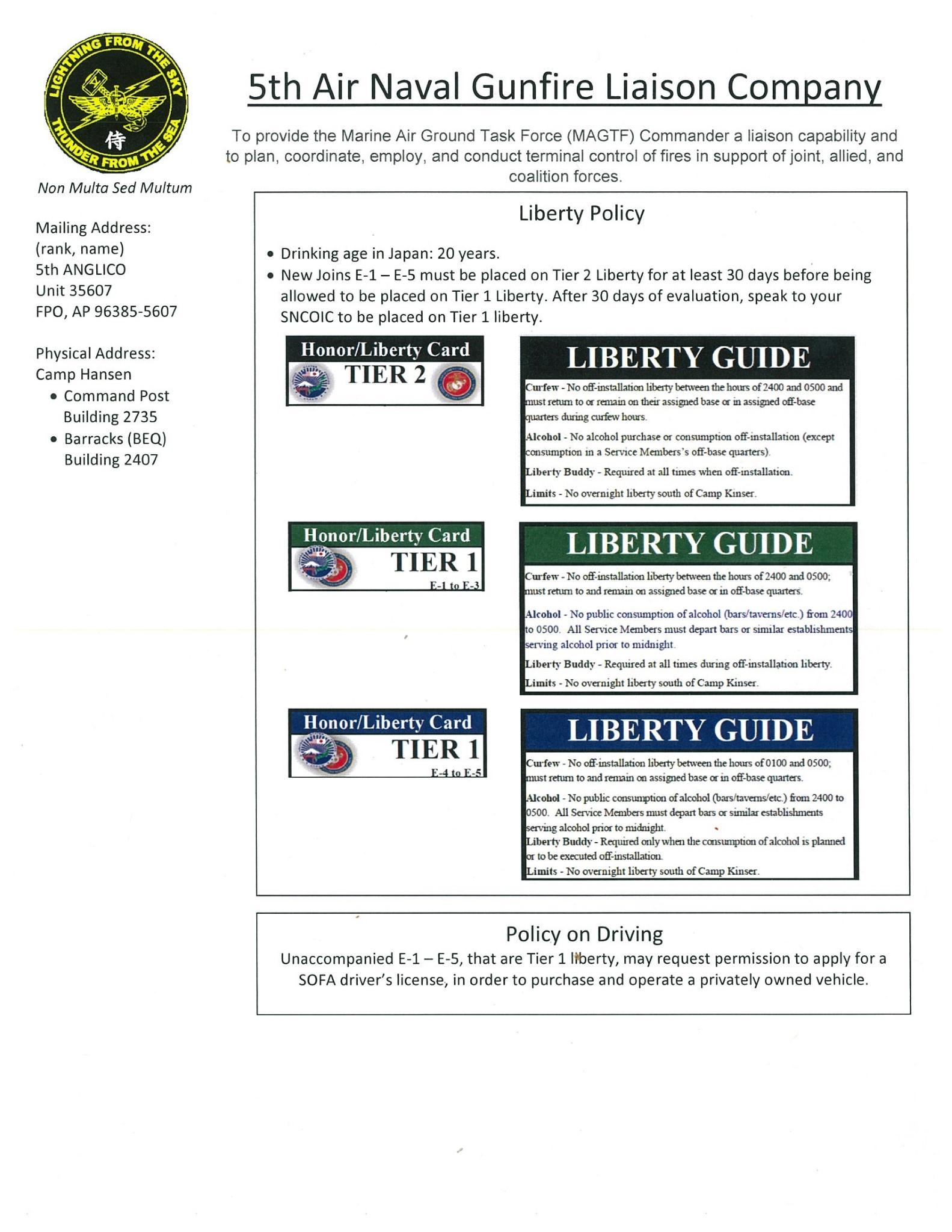 Tier Cards